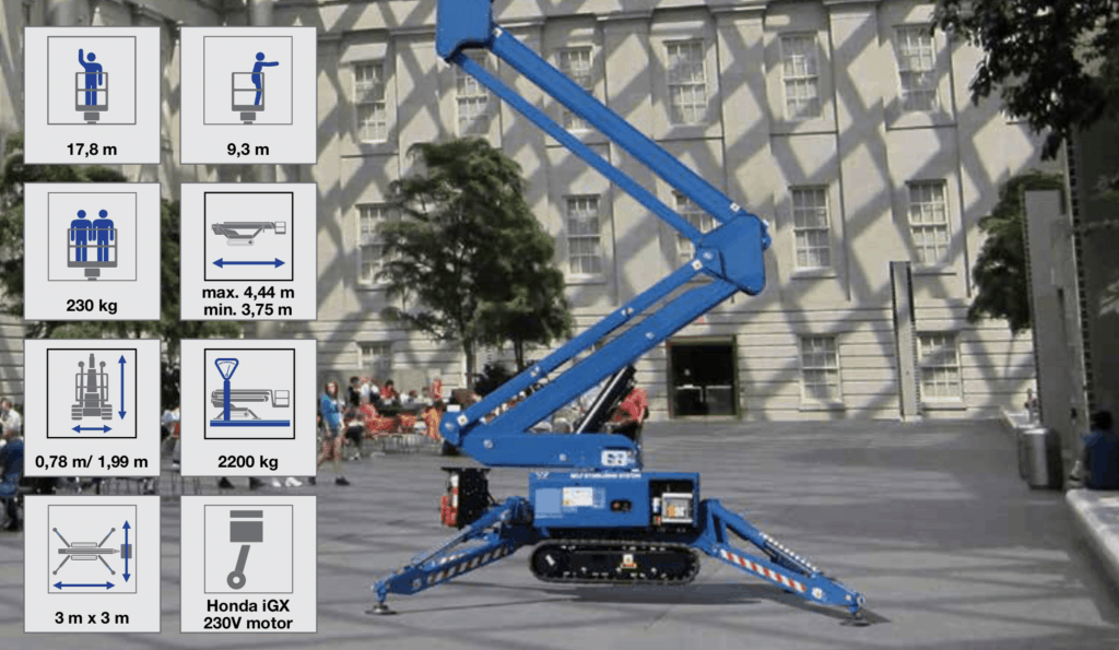 BLUELIFT Self Stabilizing System